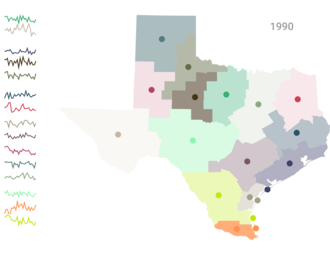 Texas Wheat Yields Over Time